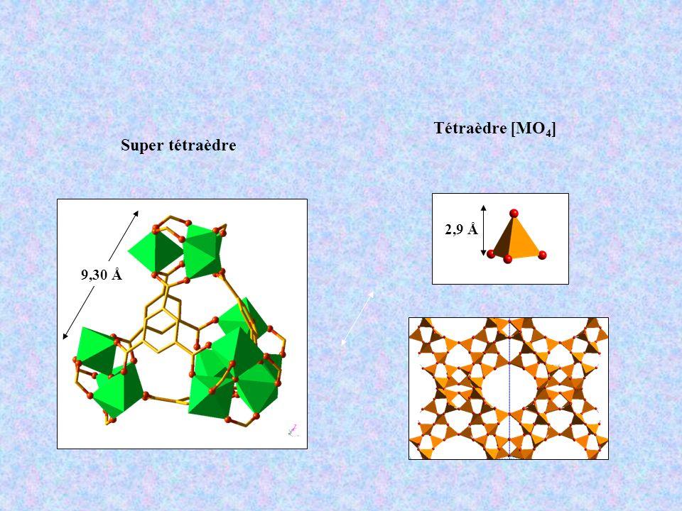 Tétraèdre [MO4] Super tétraèdre 9,30 Å 2,9 Å